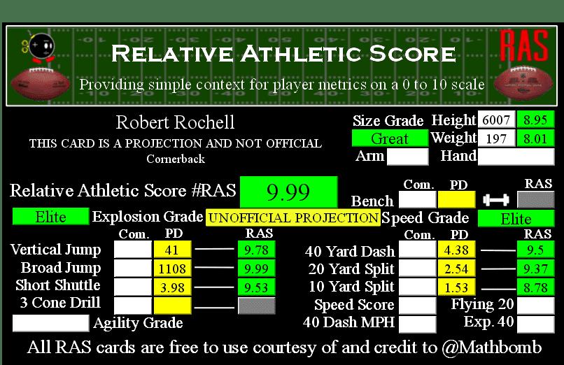 Robert Rochell RAS