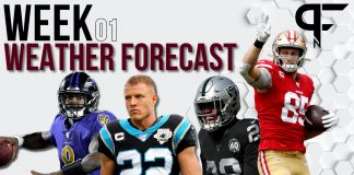 NFL Week 1 Fantasy Football Weather Forecast (2020)