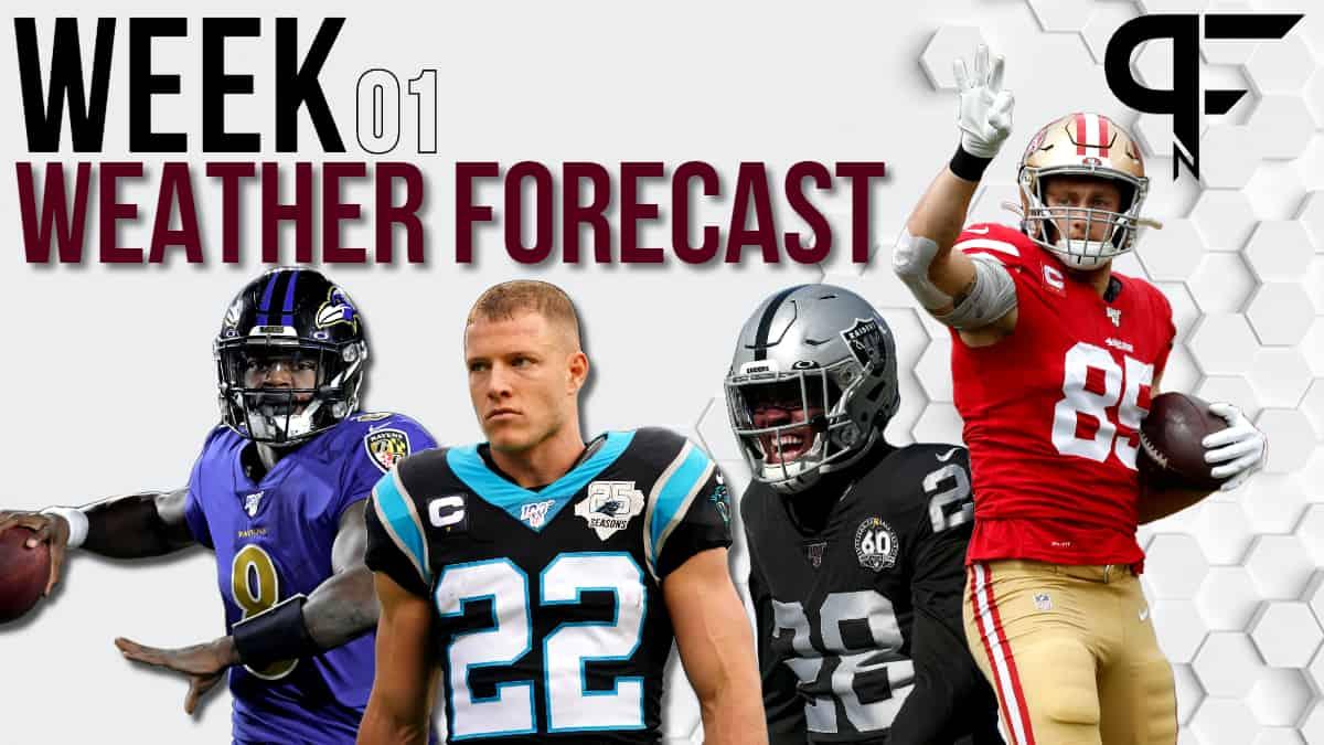 NFL Week 1 Fantasy Football Weather Forecast (2020)