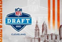 NFL Draft Order 2021