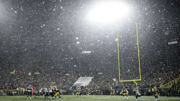 NFL Weather Report and Forecast for NFL Conference Championship Games