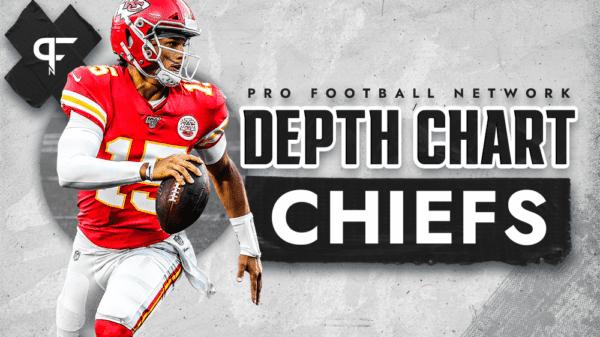 Kansas City Chiefs Depth Chart: Can the Chiefs make their third-straight Super Bowl in 2021?