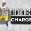 Los Angeles Chargers Depth Chart: Who will start at running back?