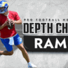 Los Angeles Rams Depth Chart: Does Matthew Stafford make them a title contender?