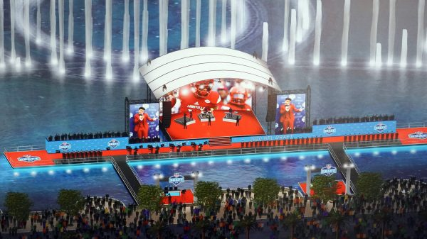 2022 NFL Draft location, dates, times, and information to know
