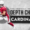 Arizona Cardinals Depth Chart: Are they ready to win the NFC West?