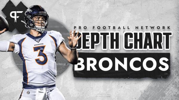 Denver Broncos Depth Chart: Is Drew Lock still the answer at QB?