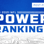 NFL Power Rankings Post-Preseason: Should you start learning about draft prospects?